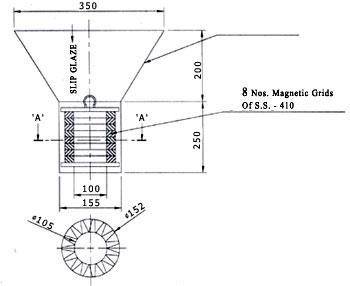 funnel-magnet_02